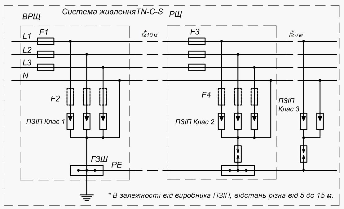 Схемы подключения УЗИП.